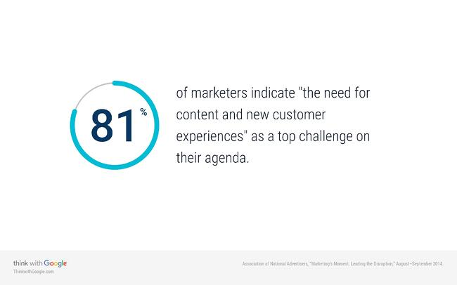 content-creation-new-customer-experiences-marketing-challenge-2014.jpg